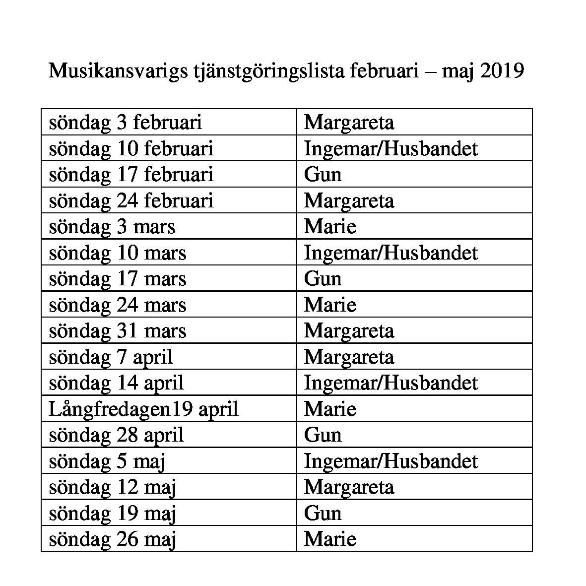 Musikansvarigs-tjänstgöringslista-februari-maj-2019