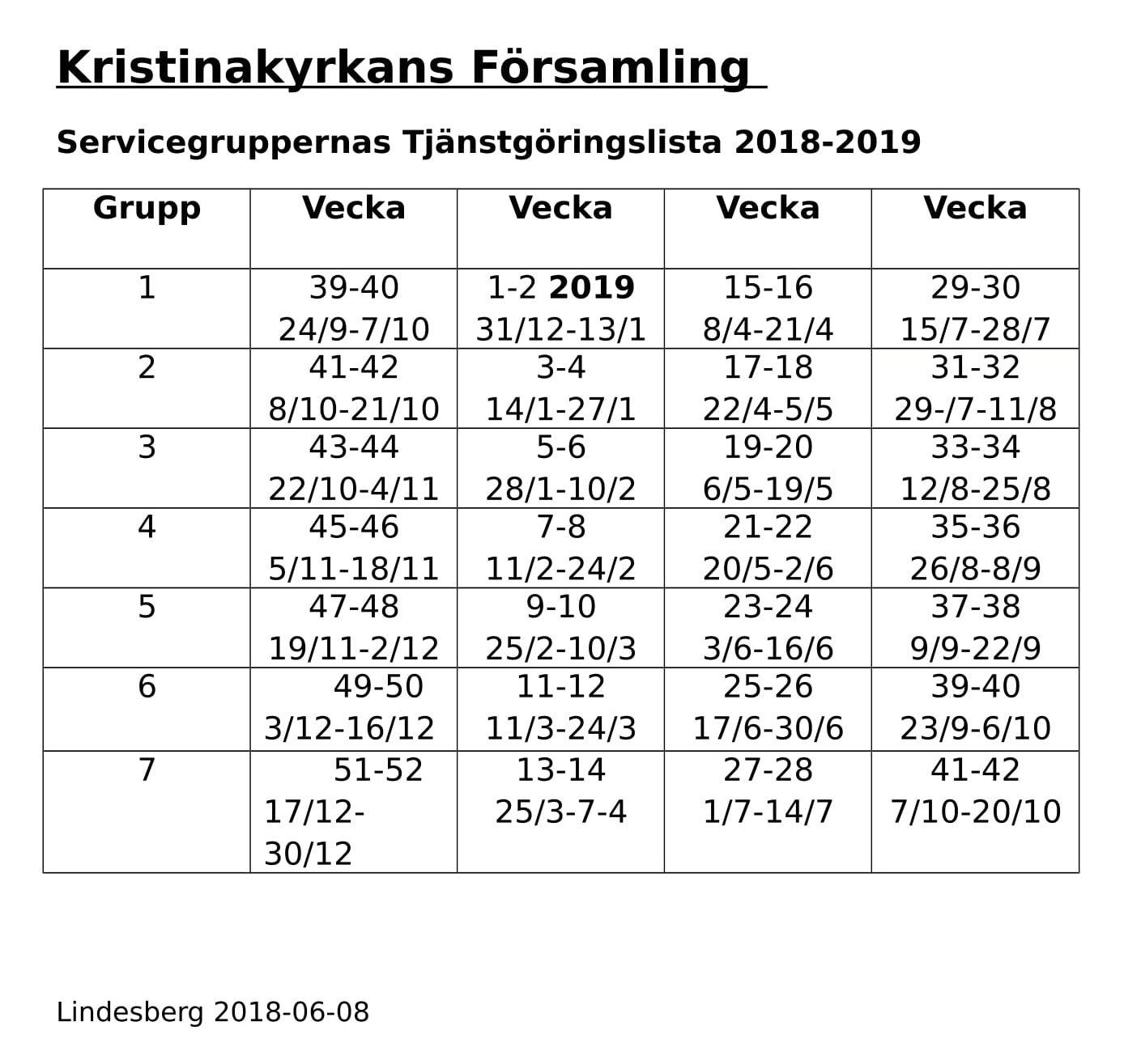 Servvicegruppernas tjänstgöringslista 2018-2019-1