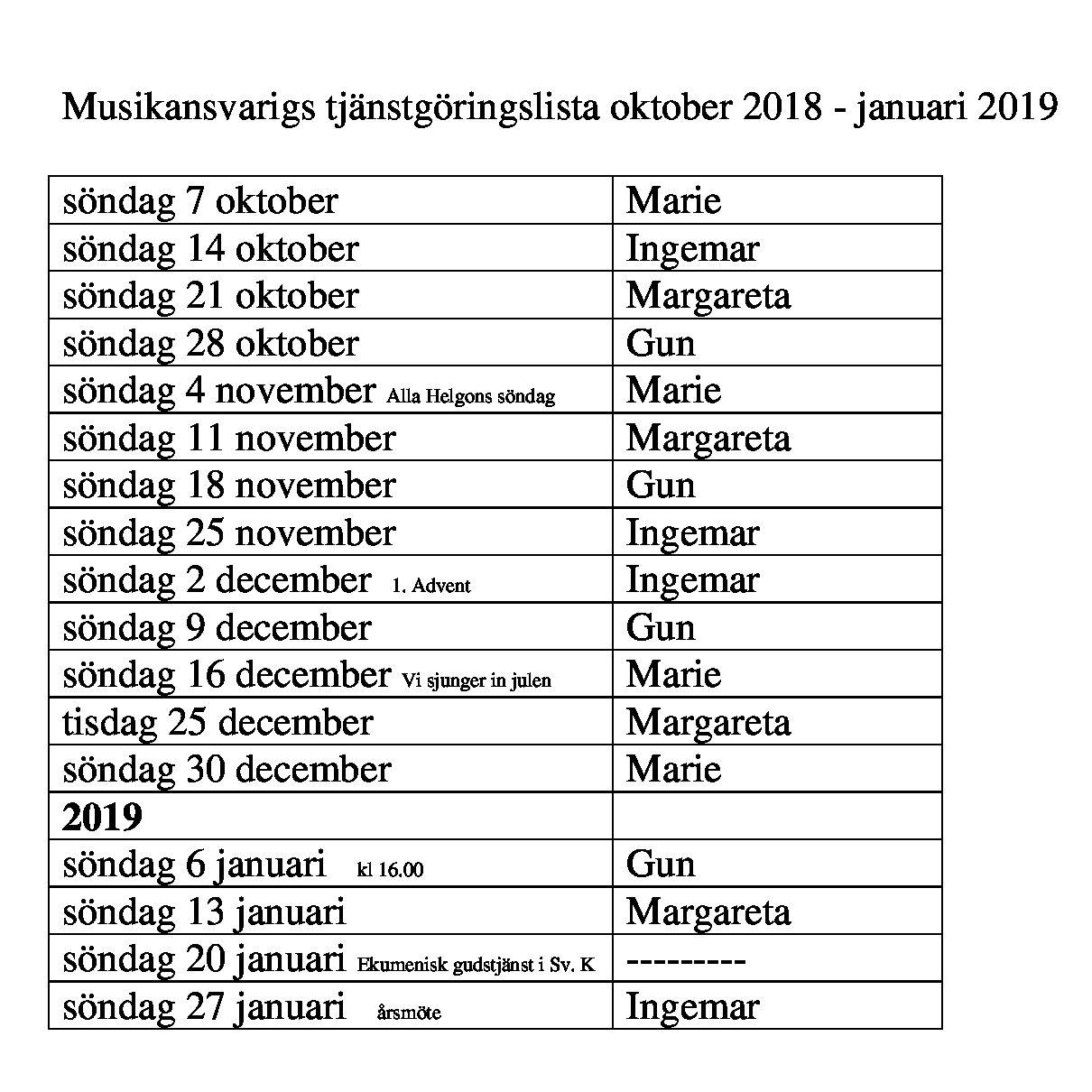 Musikansvarigs-tjänstgöringslista-okt-2018-jan-2019-kopia